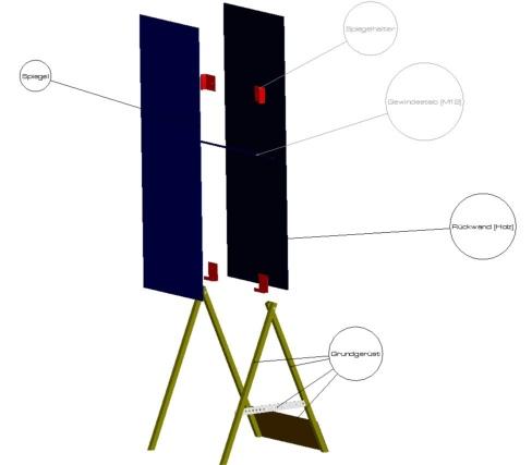 skoliose info forum thema anzeigen g nstige sprossenw nde standspiegel therapieger te. Black Bedroom Furniture Sets. Home Design Ideas